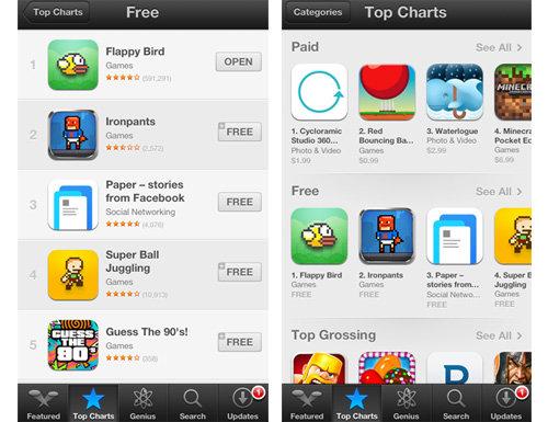 Flappy Bird đạt doanh thu 50.000$ mỗi ngày