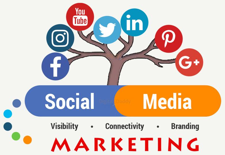Marketing mạng xã hội