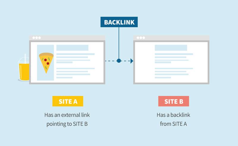 Những điều cần biết khi spam link SEO