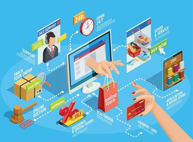 Quy định mới về bán hàng online