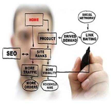 50 bước căn bản để seo cho một website
