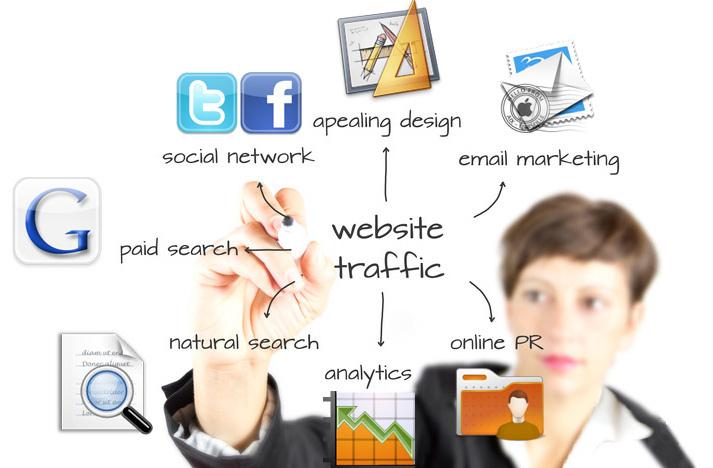 Bí mật để thành công khi kinh doanh online