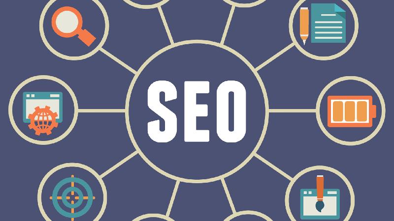 Các chiến dịch SEO thành công đòi hỏi content hỗ trợ như nào