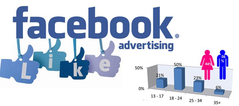 Cách chạy facebook ads hiệu quả