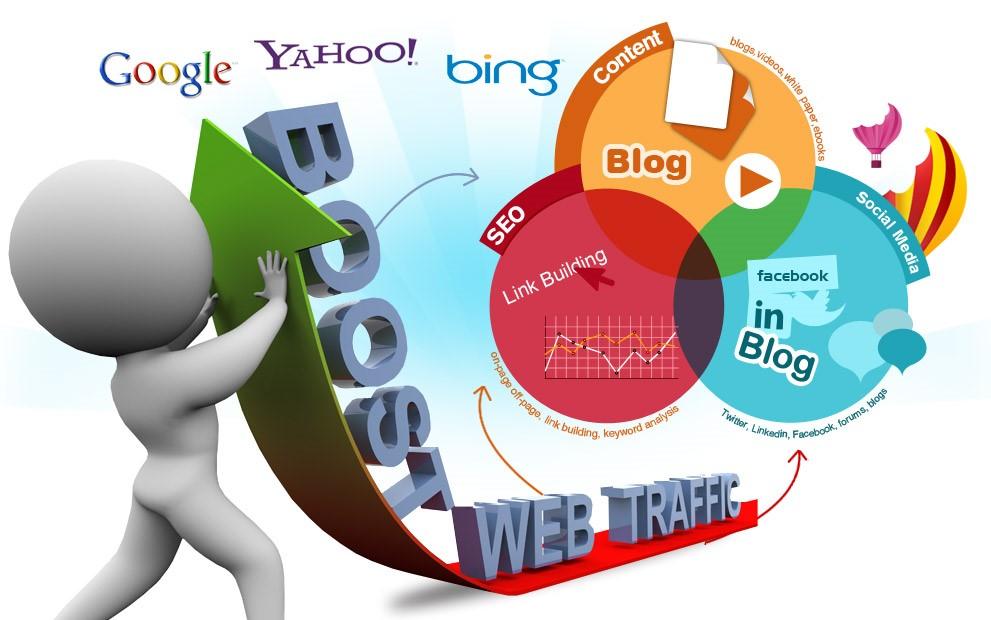 Cấu trúc website chuẩn SEO 2020