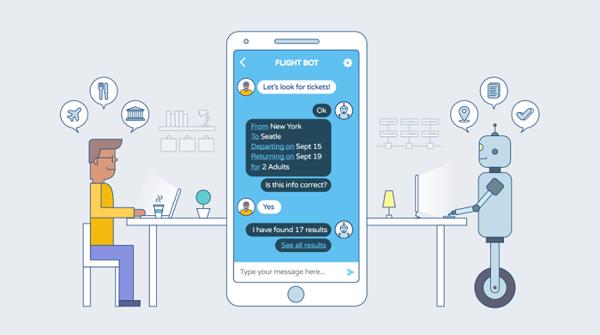 Chatbot trên Facebook Messenger Chatbot facebook là gì?