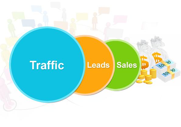 Giải pháp tăng lượng khách hàng bằng Traffic