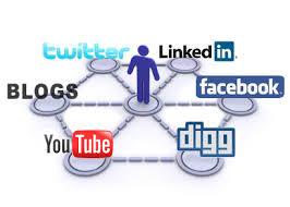 Hãy cùng tìm hiểu Social media marketing?
