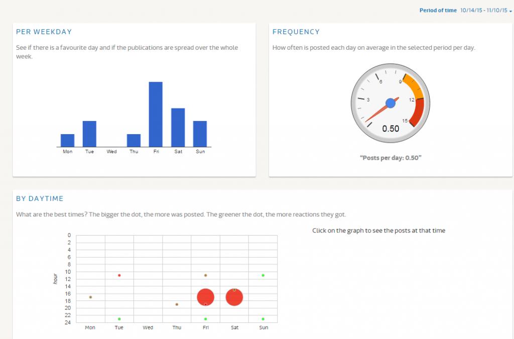 Phần mềm phân tích đối thủ seo Cách phân tích đối thủ trong seo