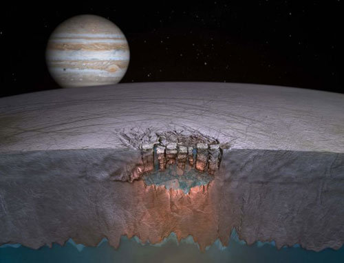 Viễn cảnh định cư trên Europa